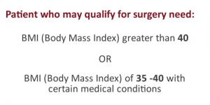 Medicover BMI