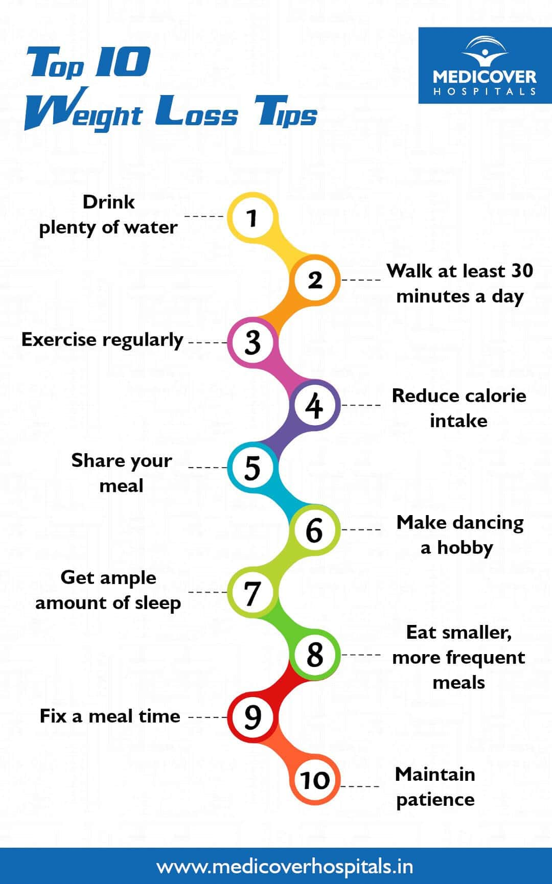 Weight Loss Tips- Medicover