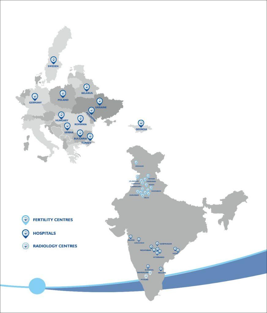 Medicover Hospitals India